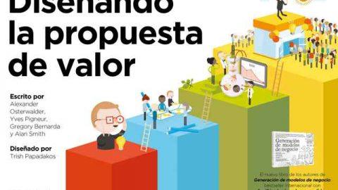 Ekintzaileentzako  liburu  gomendagarria:  Diseñando  la  propuesta  de  valor.  Egileak:  Alexander  Osterwalder,  Yves  Pigneur,  Alan  Smith  eta  Gregory  Bernarda