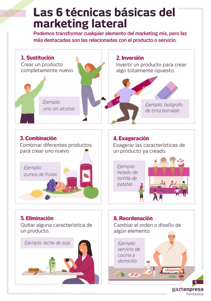 GZT_INF_Tecnicas_marketing_lateral